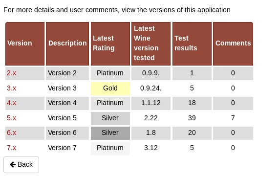 See which WINE version supports for example Notepad++